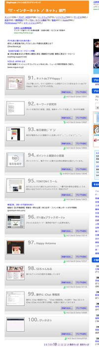 Blog_91100_