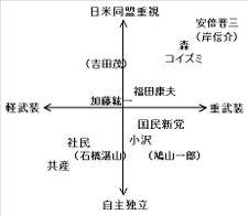2d_diagram2