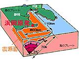 Hamaokaplate3