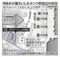 20130912tokyo_tuiseki