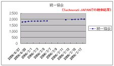 Technorati_japan
