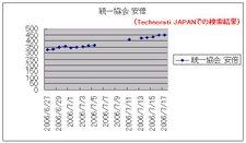 Technorati_japan_2